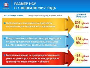 Федеральным льготникам нужно определиться с набором социальных услуг (НСУ) до 1 октября