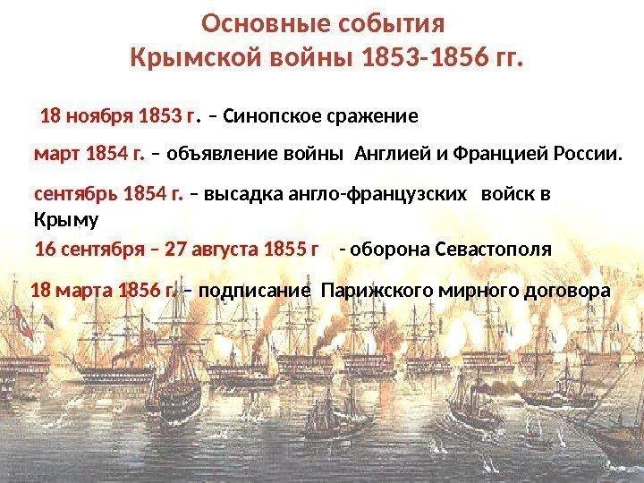 основные события Крымской войны